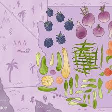 Seasonal Fruit Chart Arizona Seasonal Fruits And Vegetables Guide
