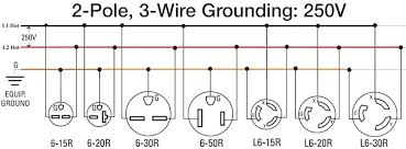 3 prong welder plug diagram wiring diagram and ebooks • twist lock to 3 prong dryer extension cord 3 prong electrical rh encouragingbibleverses info 4 prong to 3 prong dryer adapter 3 prong plug wiring colors