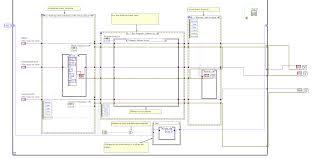Design Patterns In Labview Labview Initializing And Closing Visa Resources Dynamically