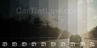 Window Tint Darkness Chart Vlt Examples Car Tint Law