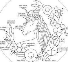 無料の刺繍図案 ユニコーンとバラと花 刺繍 刺繍 図案 かわいい