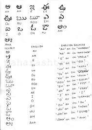 How To Read And Write In Telugu Language Kannada Language