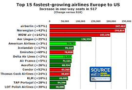 Wow Plane Seating Chart Over 50 New Services Between Europe And Us This Summer
