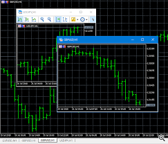 Floating Chart Mt4 Detach Charts Mt5 Mt5 General Mql5 Programming Forum