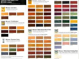Minwax Stain Mixing Chart Minwax Water Based Wood Stains 40willowbendplace Info