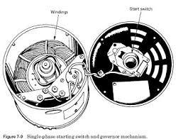single phase starting switch split phase motor