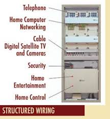 house security system circuit diagram images ideas about projector electric wiring diagram and circuit