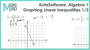 algebra 1 graphing linear equations