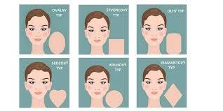 Ako Si Vybrať Správny Strih Vlasov Zdraviesk