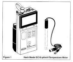 Ph Meter Calibration Using The Ph Meter