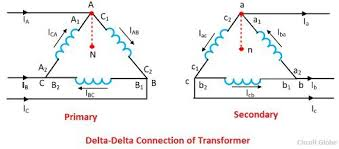 three phase transformer connections circuit globe Three Phase Transformer Wiring Diagram delta delta connection equation 1 transformer wiring diagrams three phase