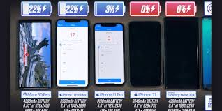 A battery will have lower capacity as the battery chemically ages which may result in fewer hours of usage between charges. Best Battery Life Iphone 11 Pro Max Beats Leading Android Phones