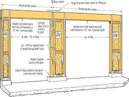 average garage door size us beautiful width of a garage door 2 car best interior average garage door height australia