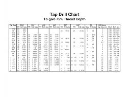 1 2 npt tap drill size how do i get a tighter tap in aluminum atm optics and diy forum