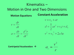physics 1 d kinematic equations jennarocca