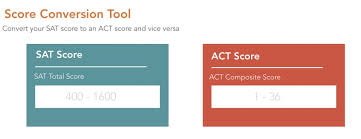 Valid Sat Act Concordance Tables Released Experts Corner