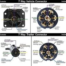 wiring diagram trailer plug 7 pin wiring diagram 7 way trailer plug wiring diagram ford annavernon