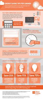 Energy Saving Tips for Summer infographic