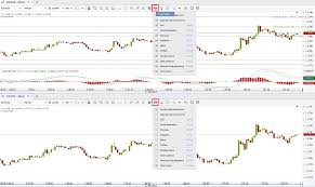 Dukascopy Live Chart Dukascopy Customizing The User Interface In Jforex
