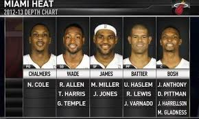 Depth Chart Miami Heat