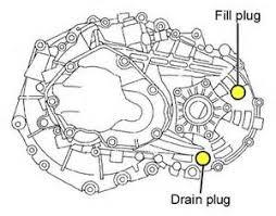 similiar saturn vue manual transmission diagrams keywords saturn vue engine wiring diagram on saturn transmission parts diagram