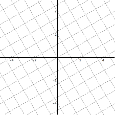 Plotting Build A Sheet Of Graph Paper With Rotation Mathematica