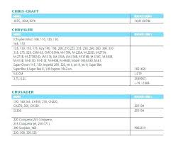 Kohler Air Filter Cross Reference Chart Best Picture Of