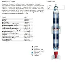 air berlin airlines boeing 737 800 aircraft seating chart