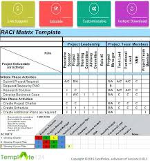 Project Management Microsoft Excel Microsoft Excel Raci Template For Resume High School Student 5