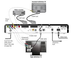 cable box wiring diagram best of saleexpert me activate spectrum cable box at Cable Box Wiring