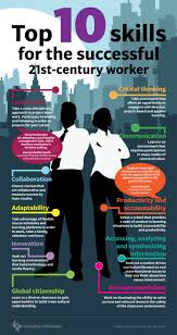 best images about employability skills