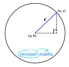 equation of a circle mathematics a