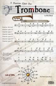 24 Factual Trombone Slide Chart Pdf
