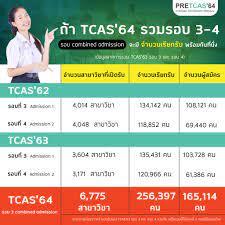TCAS64... - PreTcas สอบเข้ามหาวิทยาลัย by AdmissionPremium