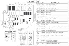 2000 jeep grand cherokee laredo fuse box location fuses and relays 2 2000 jeep grand cherokee interior fuse box diagram full size of 2000 jeep grand cherokee laredo fuse box diagram car wiring enclave instrument panel