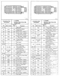 1991 S10 Radio Wiring Diagram 93 Chevy S10 Wiring Diagram