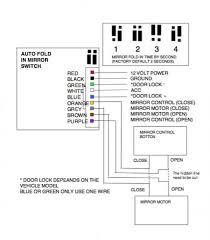 club car wire diagram images description star car wiring diagrams gentex mirror wiring diagram copx info on saturn
