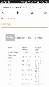Baby Gap Size Chart Inspirational Baby Size Clothes By