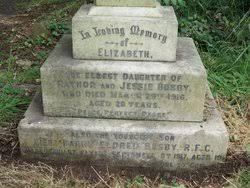 Elizabeth Busby (1888-1916) - Find A Grave Memorial