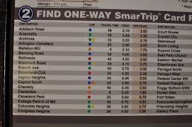 Dc Metro Cost Chart New Metro Fare Table May Confuse New Riders Greater