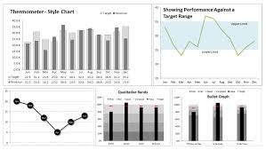 Mastering Excel Charts And Graphs