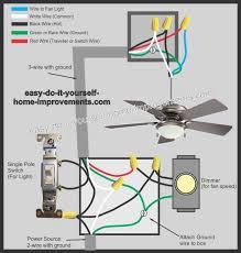 ceiling fan wiring diagram wiring diagram for a ceiling fan with light option 5 ceiling fan with remote installation