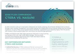 Compare Nasuni With Ctera Enterprise File Services Analysis