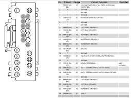 2011 ford fusion radio wiring harness 2011 image 2011 ford escape radio wiring diagram 2011 image on 2011 ford fusion radio wiring