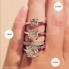 Engagement Ring Diamond Size Chart 10 Charts To Help You Find The Perfect Engagement Ring