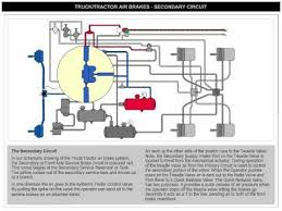 semi truck diagram views on semi images free download wiring diagrams Semi Truck Trailer Wiring Diagram truck air brake system diagram volvo semi truck wiring diagram tractor trailer inspection diagram semi truck trailer plug wiring diagram