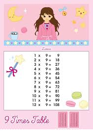 table chart for kids. Make Learning Fun With The Lottie Set Of Printable Nine Times Tables Charts. Download This FREE 9 Table Chart For Kids S