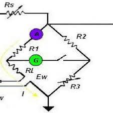 cta hot wire anemometer with bridge download scientific diagram Laser Doppler Anemometer at Hot Wire Anemometer Diagram
