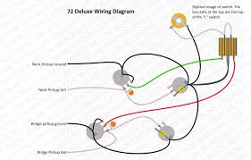 telecaster wiring diagram wiring diagram and schematic design the telecaster mod fender telecaster deluxe wiring diagram