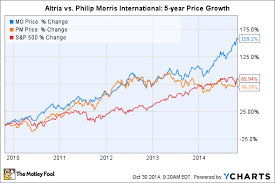 Why I Own Altria But Wont Touch Philip Morris International